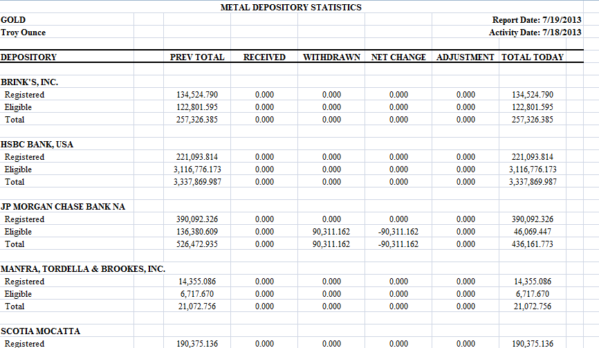 Excel Purchase Order Tracking Template